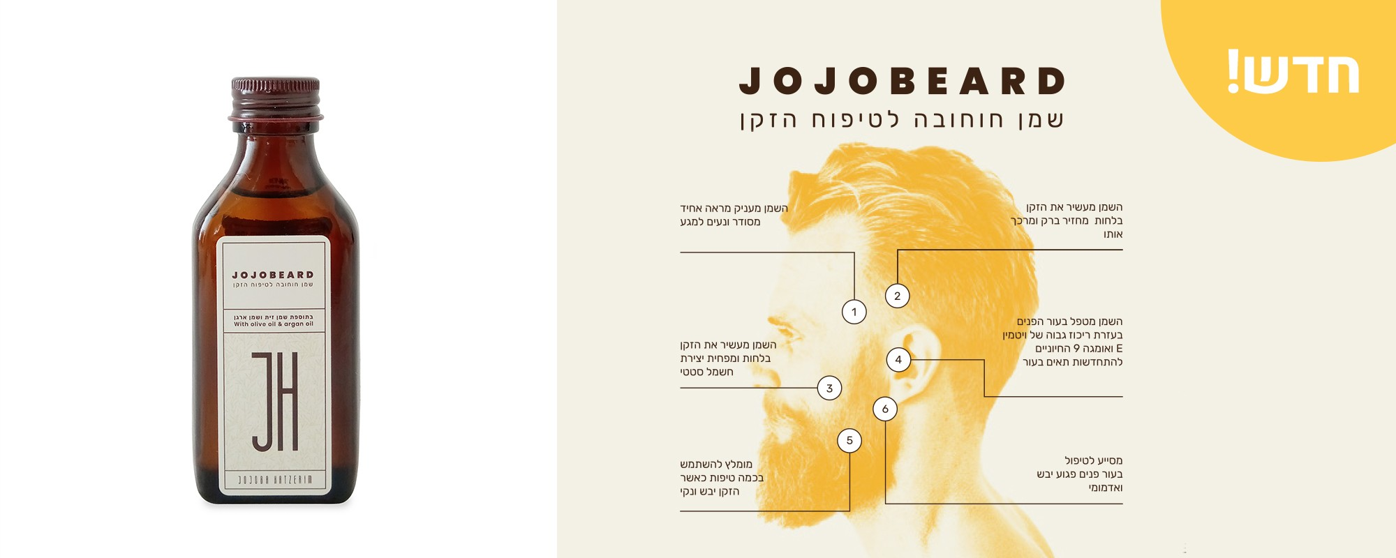 NEW JOJOBA HATZERIM